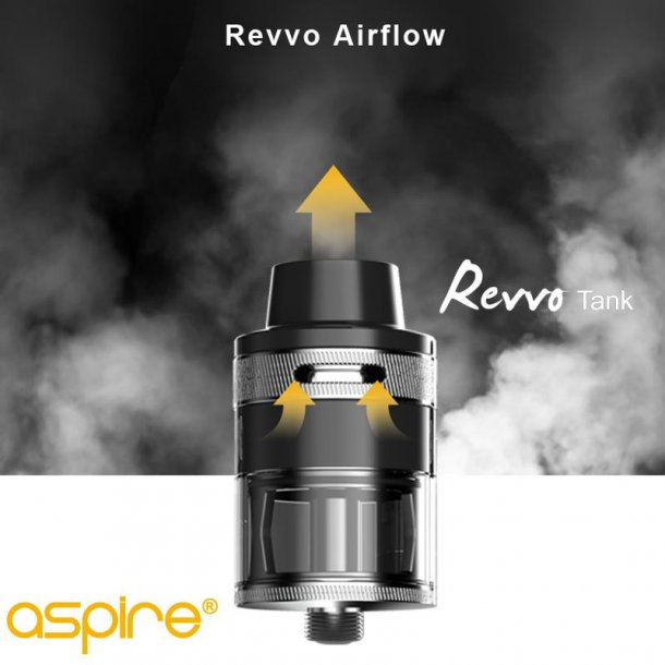 Revvo Tank 2ml